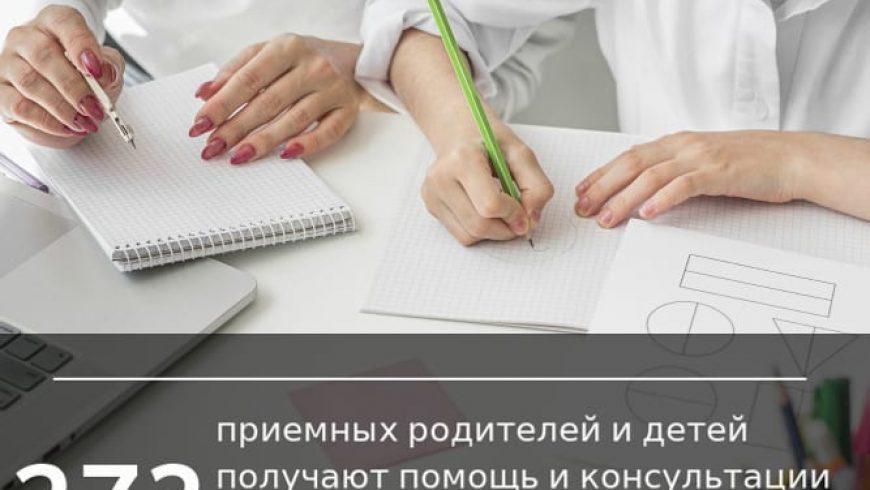 273 приемных родителей получат помощь в Клинской службе ЦПМСС «СО-ДЕЙСТВИЕ»